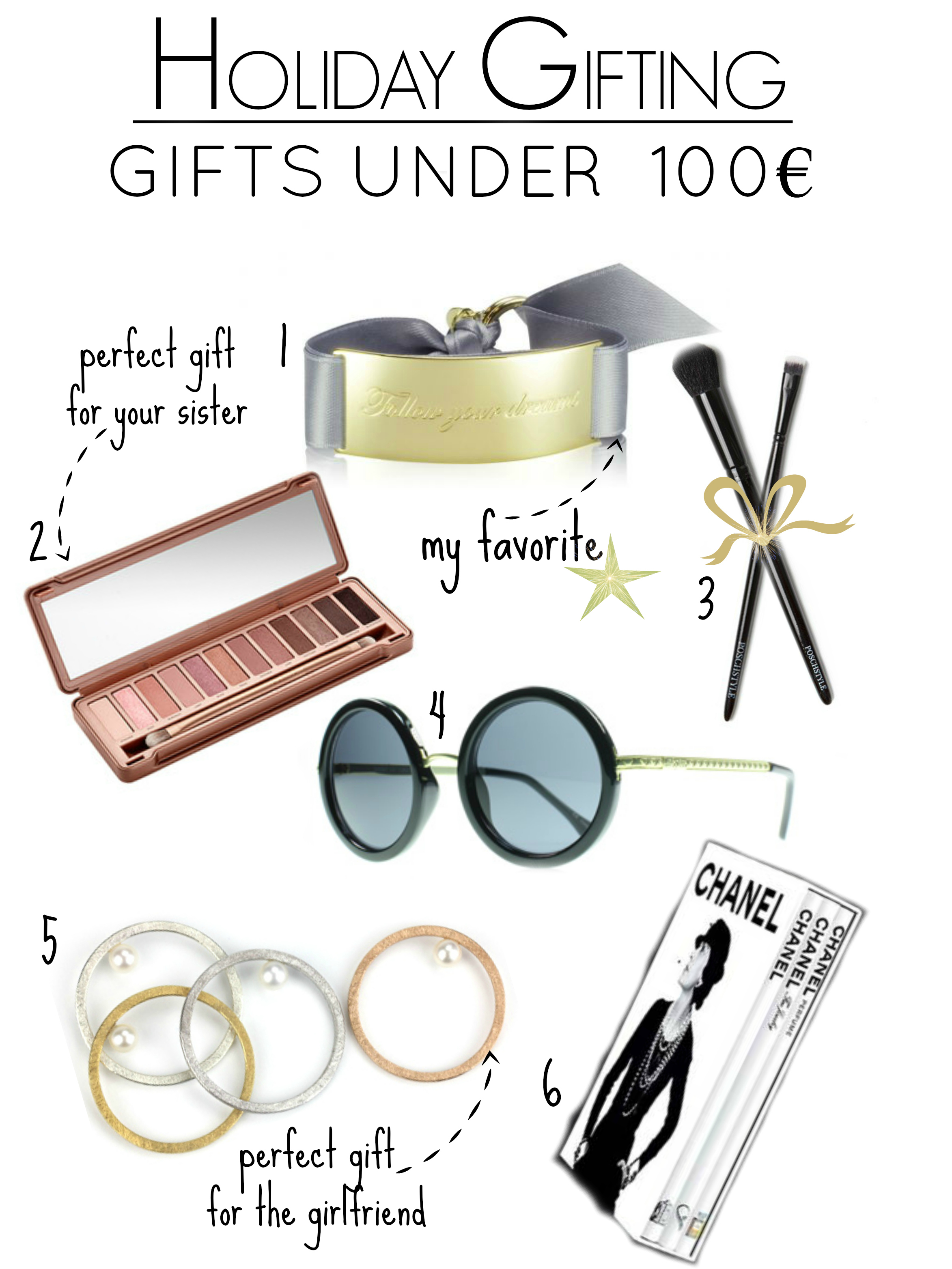 holiday gifting gifts under 100