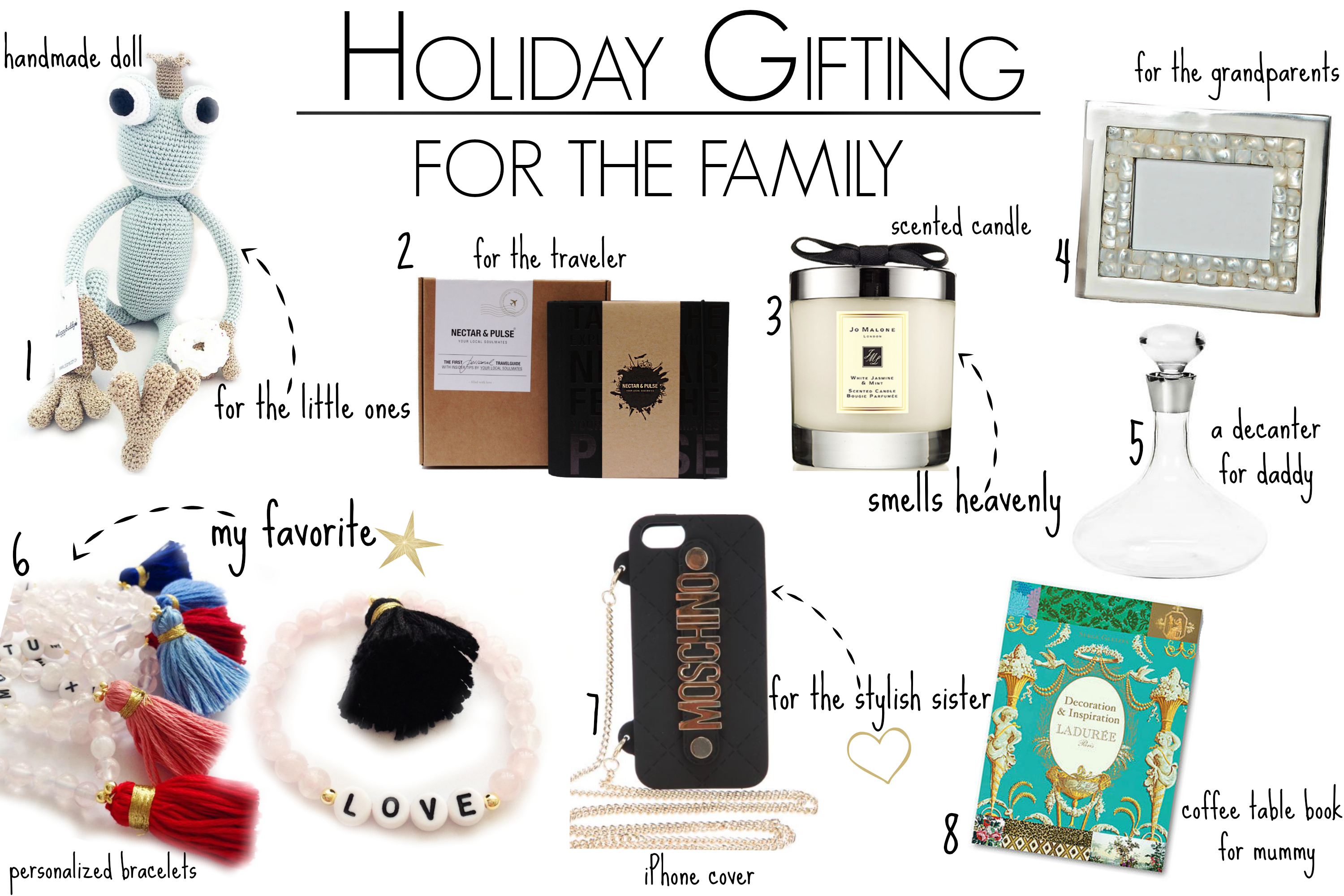 holiday gifts family